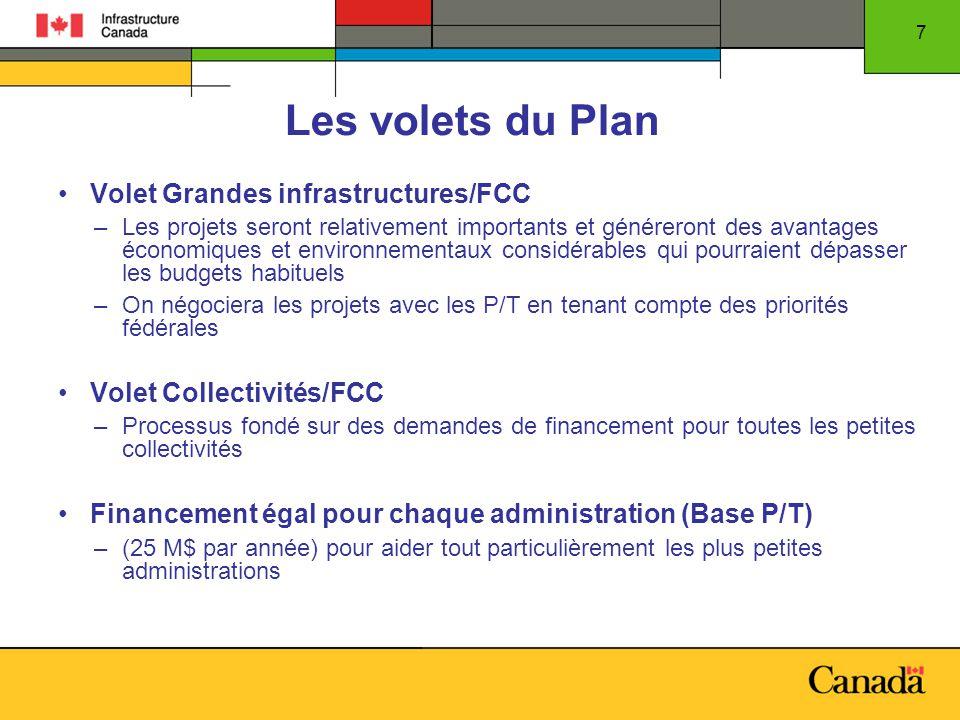 7 Les volets du Plan Volet Grandes infrastructures/FCC –Les projets seront relativement importants et généreront des avantages économiques et environn