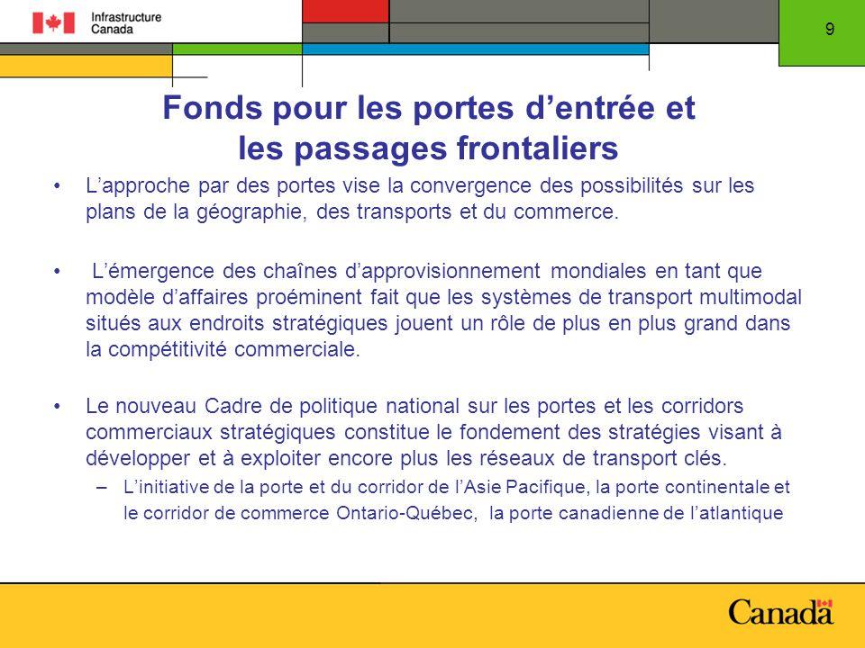 9 Fonds pour les portes dentrée et les passages frontaliers Lapproche par des portes vise la convergence des possibilités sur les plans de la géographie, des transports et du commerce.