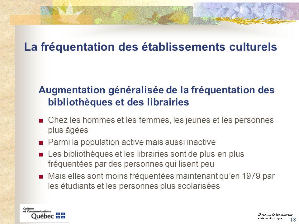 18 La fréquentation des établissements culturels Augmentation généralisée de la fréquentation des bibliothèques et des librairies Chez les hommes et l