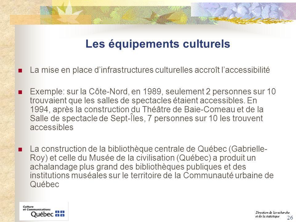 26 Les équipements culturels La mise en place dinfrastructures culturelles accroît laccessibilité Exemple: sur la Côte-Nord, en 1989, seulement 2 pers