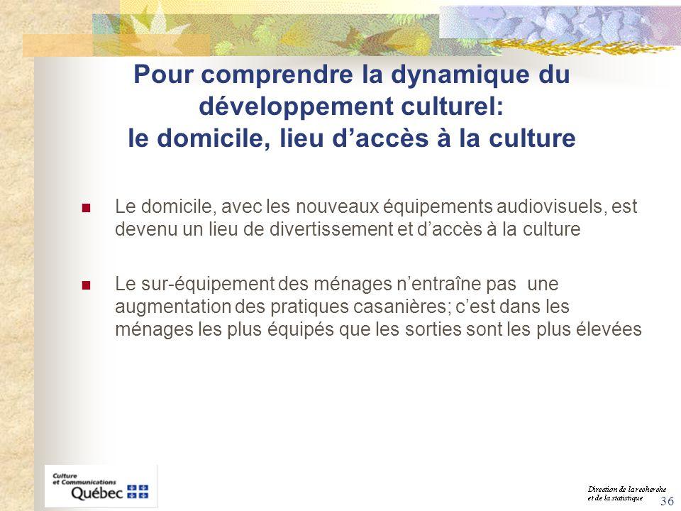 36 Pour comprendre la dynamique du développement culturel: le domicile, lieu daccès à la culture Le domicile, avec les nouveaux équipements audiovisue