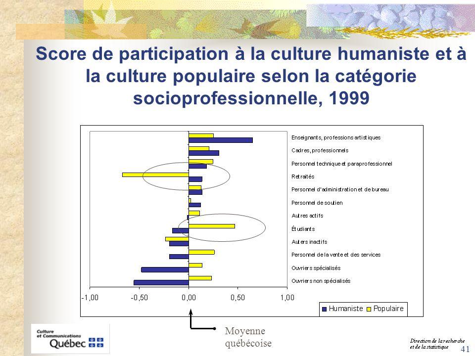 41 Score de participation à la culture humaniste et à la culture populaire selon la catégorie socioprofessionnelle, 1999 Moyenne québécoise