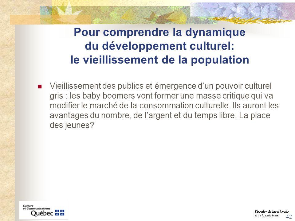 42 Pour comprendre la dynamique du développement culturel: le vieillissement de la population Vieillissement des publics et émergence dun pouvoir cult