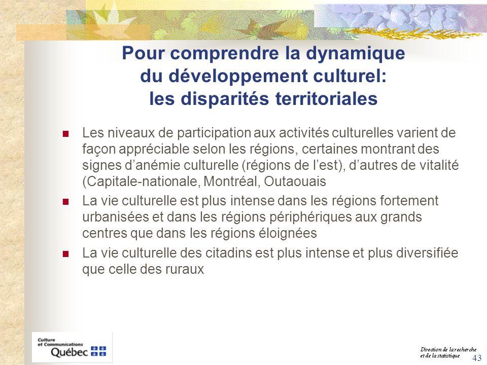 43 Pour comprendre la dynamique du développement culturel: les disparités territoriales Les niveaux de participation aux activités culturelles varient