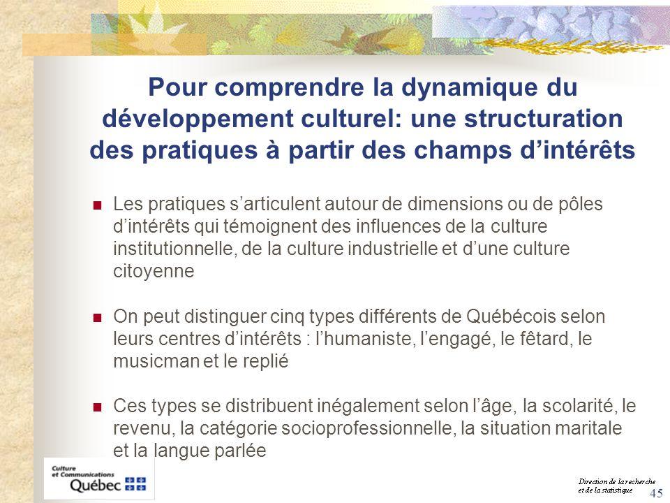 45 Pour comprendre la dynamique du développement culturel: une structuration des pratiques à partir des champs dintérêts Les pratiques sarticulent aut