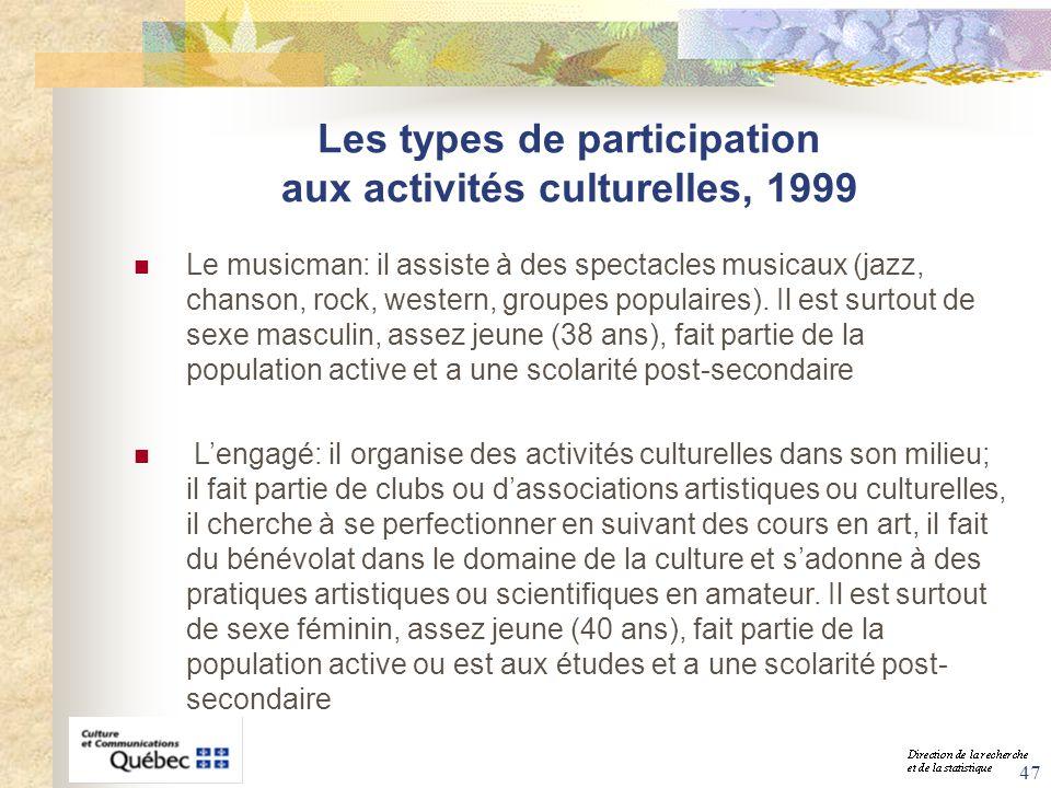 47 Les types de participation aux activités culturelles, 1999 Le musicman: il assiste à des spectacles musicaux (jazz, chanson, rock, western, groupes
