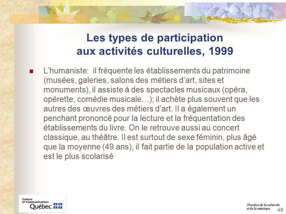 48 Les types de participation aux activités culturelles, 1999 Lhumaniste: il fréquente les établissements du patrimoine (musées, galeries, salons des