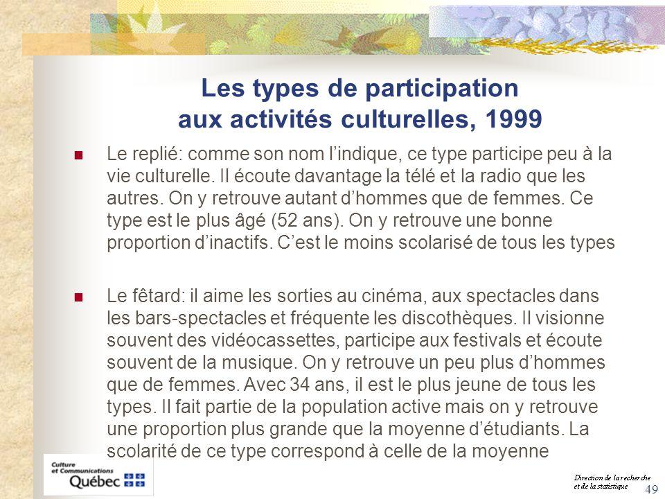 49 Les types de participation aux activités culturelles, 1999 Le replié: comme son nom lindique, ce type participe peu à la vie culturelle. Il écoute