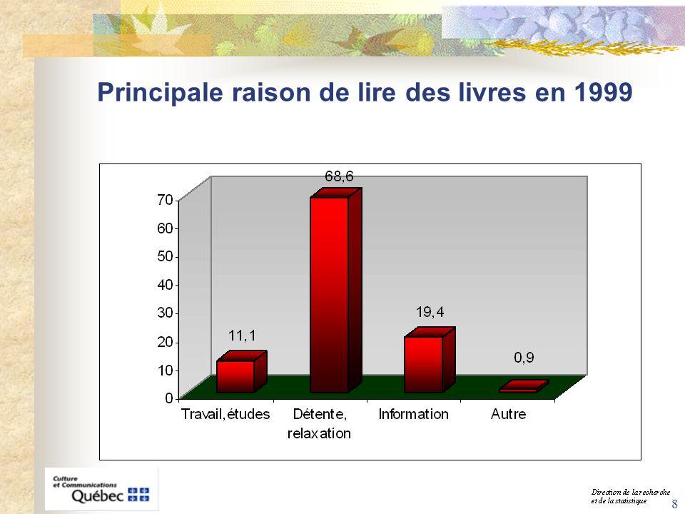 49 Les types de participation aux activités culturelles, 1999 Le replié: comme son nom lindique, ce type participe peu à la vie culturelle.