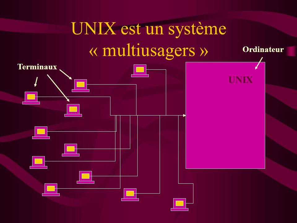 UNIX est un système « multiusagers » UNIX Terminaux Ordinateur