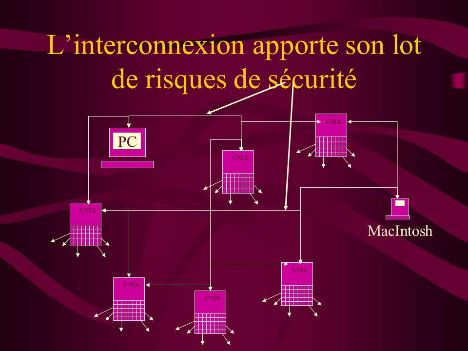 Linterconnexion apporte son lot de risques de sécurité UNIX PC MacIntosh