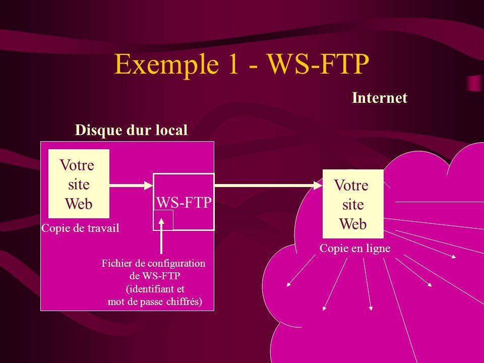 Exemple 1 - WS-FTP Disque dur local Internet Votre site Web Votre site Web WS-FTP Fichier de configuration de WS-FTP (identifiant et mot de passe chiffrés) Copie de travail Copie en ligne