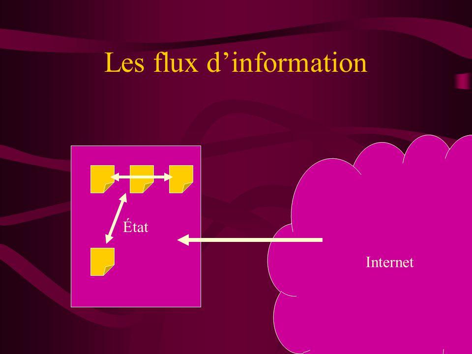 Les flux dinformation État Internet