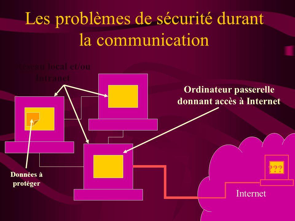 Les problèmes de sécurité durant la communication Internet Réseau local et/ou Intranet Données à protéger Ordinateur passerelle donnant accès à Internet ???