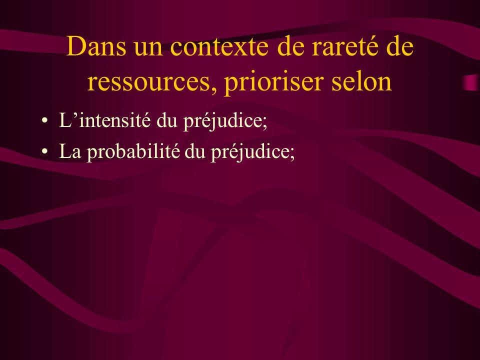 Dans un contexte de rareté de ressources, prioriser selon Lintensité du préjudice; La probabilité du préjudice;