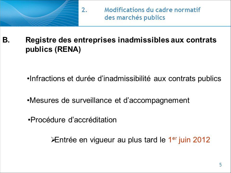 5 2.Modifications du cadre normatif des marchés publics B.Registre des entreprises inadmissibles aux contrats publics (RENA) Infractions et durée dina