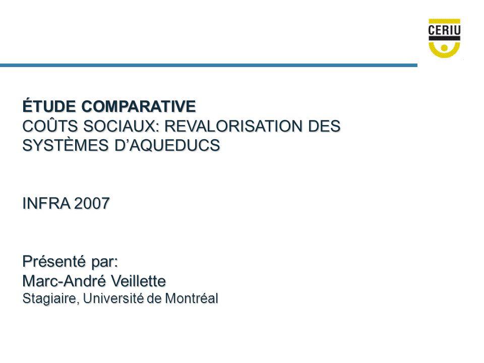 ÉTUDE COMPARATIVE COÛTS SOCIAUX: REVALORISATION DES SYSTÈMES DAQUEDUCS INFRA 2007 Présenté par: Marc-André Veillette Stagiaire, Université de Montréal