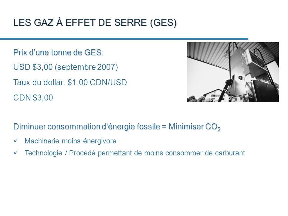 LES GAZ À EFFET DE SERRE (GES) Prix dune tonne de GES: USD $3,00 (septembre 2007) Taux du dollar: $1,00 CDN/USD CDN $3,00 Diminuer consommation dénergie fossile = Minimiser CO 2 Machinerie moins énergivore Technologie / Procédé permettant de moins consommer de carburant