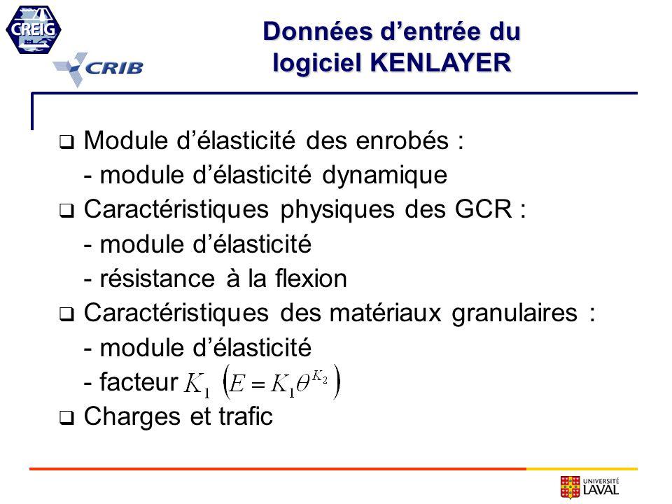 Module délasticité des enrobés : - module délasticité dynamique Caractéristiques physiques des GCR : - module délasticité - résistance à la flexion Ca