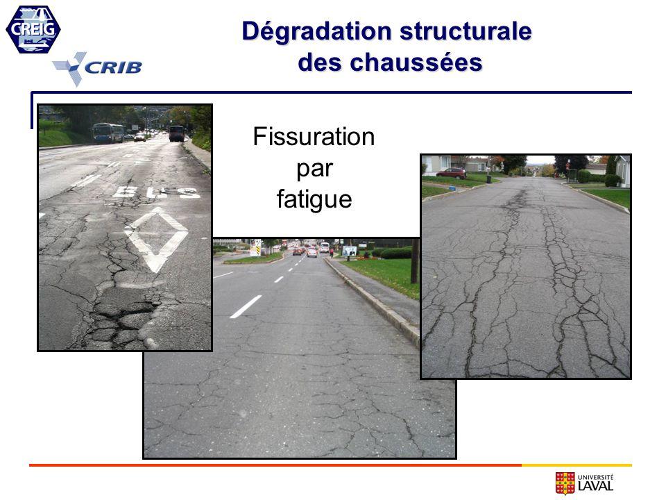 Fissuration par fatigue Dégradation structurale des chaussées des chaussées