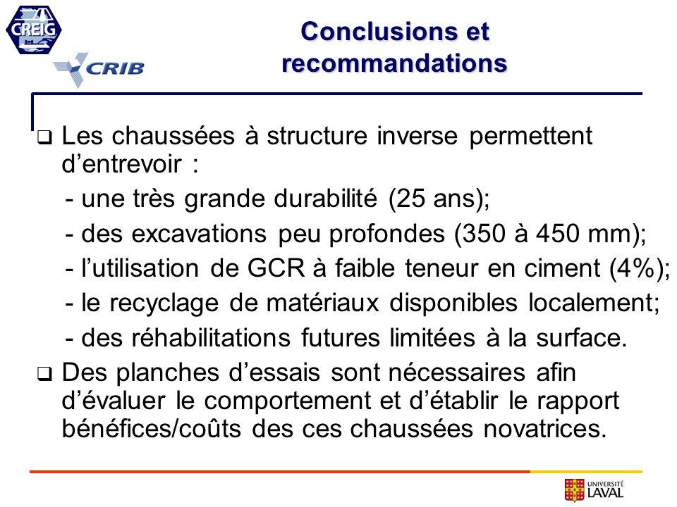 Conclusions et recommandations Les chaussées à structure inverse permettent dentrevoir : - une très grande durabilité (25 ans); - des excavations peu