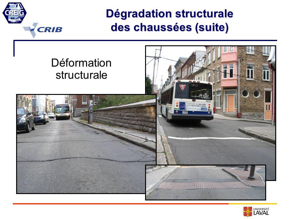 Déformation structurale Dégradation structurale des chaussées (suite)