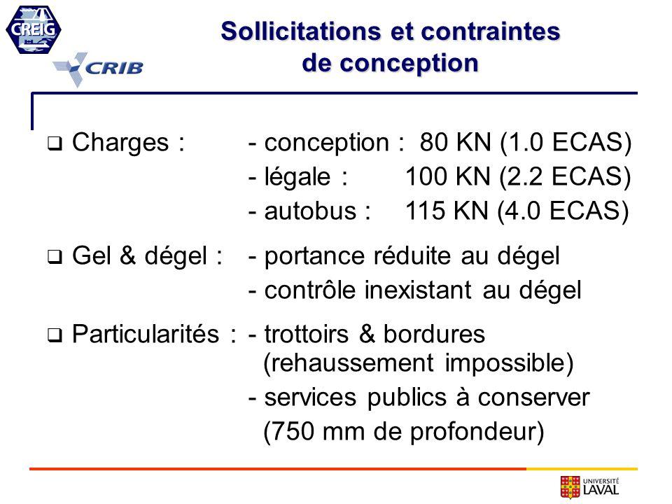 Charges : - conception : 80 KN (1.0 ECAS) - légale : 100 KN (2.2 ECAS) - autobus : 115 KN (4.0 ECAS) Gel & dégel :- portance réduite au dégel - contrô