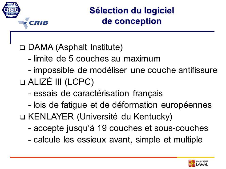 Sélection du logiciel de conception DAMA (Asphalt Institute) - limite de 5 couches au maximum - impossible de modéliser une couche antifissure ALIZÉ I