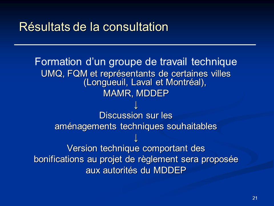 21 Résultats de la consultation Formation dun groupe de travail technique UMQ, FQM et représentants de certaines villes (Longueuil, Laval et Montréal)