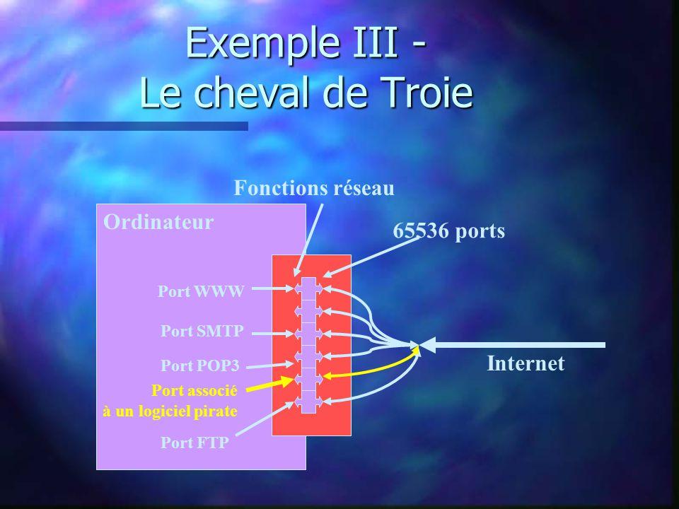 Exemple III - Le cheval de Troie Partie secrète à lusage du pirate Partie affichée publiquement, alléchante pour les utilisateurs Logiciel offert gratuitement sur Internet prétendant vous rendre service