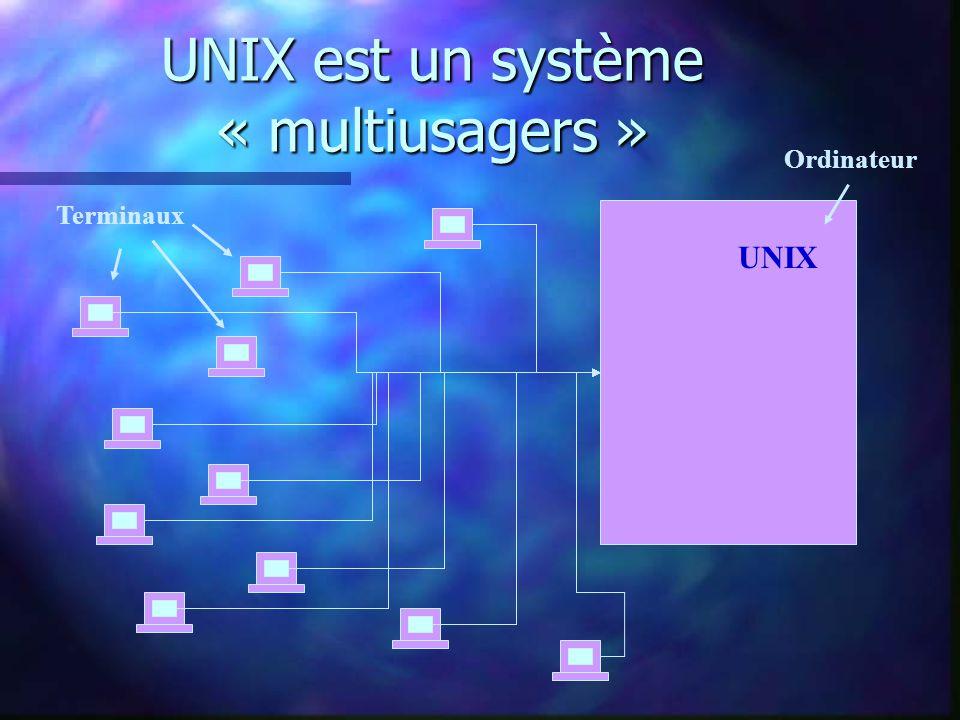 UNIX doit cloisonner ses usagers UNIX Espaces individuels de travail