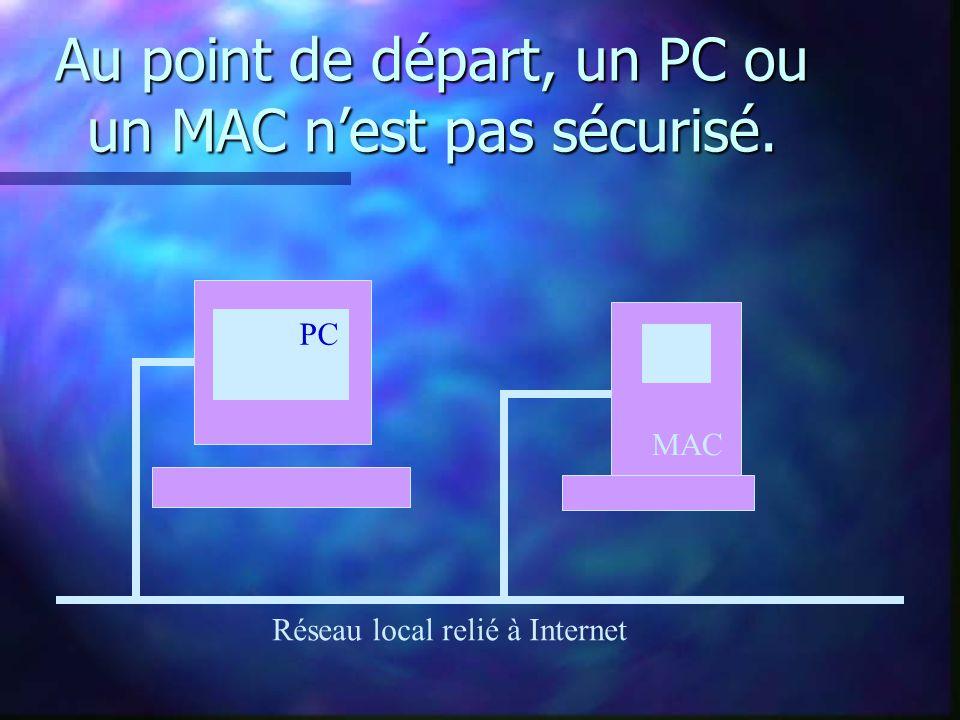 Les réseaux locaux ont faits des efforts… insuffisants Réseau local Novell MAC Réseau local AppleTalk