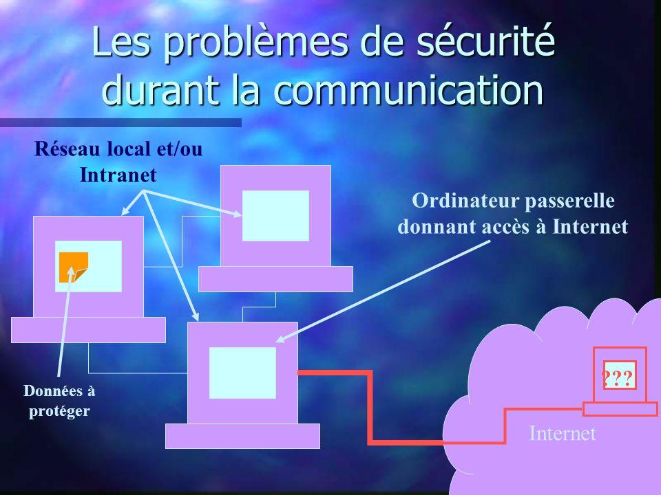 Les problèmes de sécurité durant la communication Internet Réseau local et/ou Intranet Données à protéger Ordinateur passerelle donnant accès à Internet