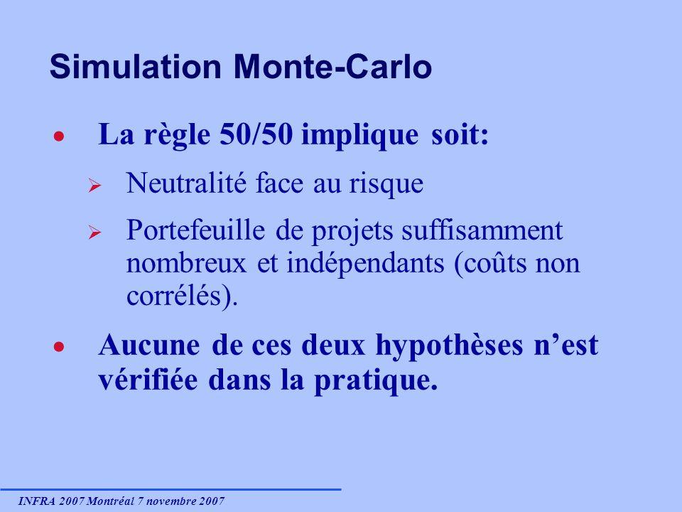 INFRA 2007 Montréal 7 novembre 2007 Simulation Monte-Carlo La règle 50/50 implique soit: Neutralité face au risque Portefeuille de projets suffisamment nombreux et indépendants (coûts non corrélés).