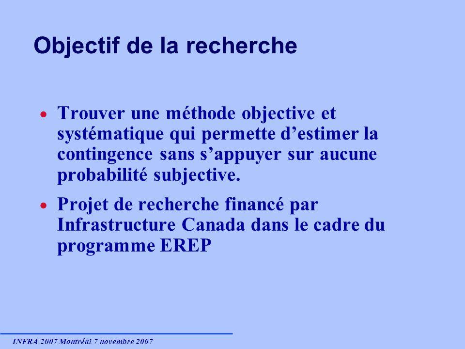 INFRA 2007 Montréal 7 novembre 2007 Objectif de la recherche Trouver une méthode objective et systématique qui permette destimer la contingence sans sappuyer sur aucune probabilité subjective.