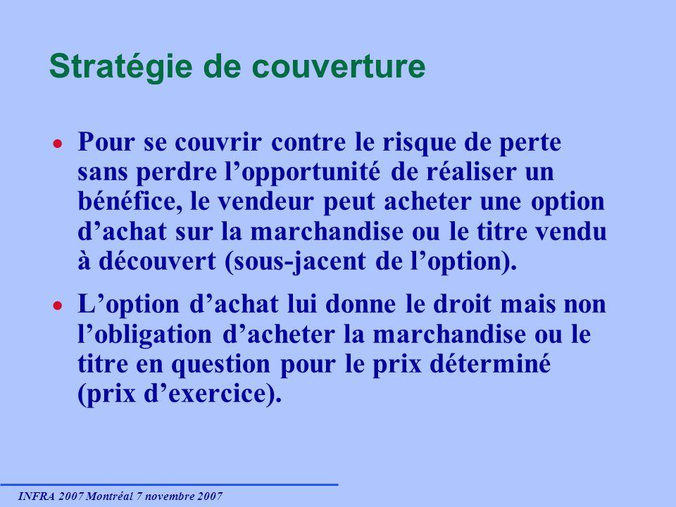 INFRA 2007 Montréal 7 novembre 2007 Stratégie de couverture Pour se couvrir contre le risque de perte sans perdre lopportunité de réaliser un bénéfice