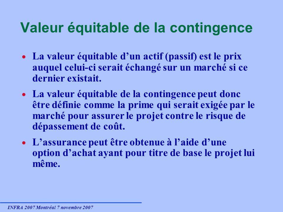 INFRA 2007 Montréal 7 novembre 2007 Valeur équitable de la contingence La valeur équitable dun actif (passif) est le prix auquel celui-ci serait échangé sur un marché si ce dernier existait.
