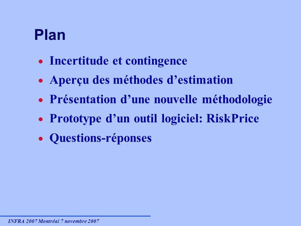 INFRA 2007 Montréal 7 novembre 2007 Plan Incertitude et contingence Aperçu des méthodes destimation Présentation dune nouvelle méthodologie Prototype dun outil logiciel: RiskPrice Questions-réponses
