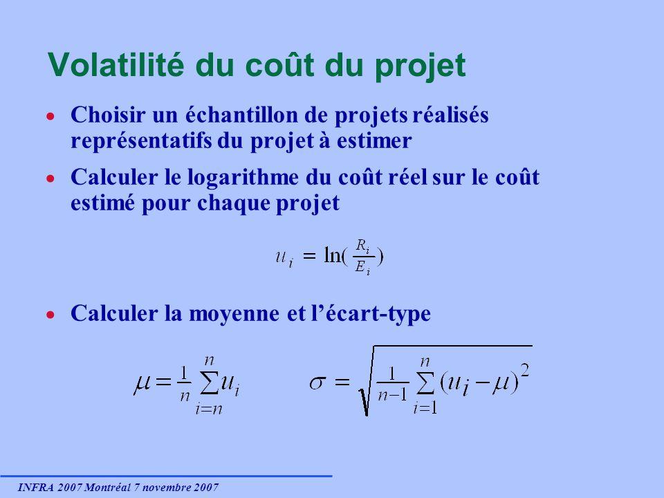 INFRA 2007 Montréal 7 novembre 2007 Volatilité du coût du projet Choisir un échantillon de projets réalisés représentatifs du projet à estimer Calculer le logarithme du coût réel sur le coût estimé pour chaque projet Calculer la moyenne et lécart-type