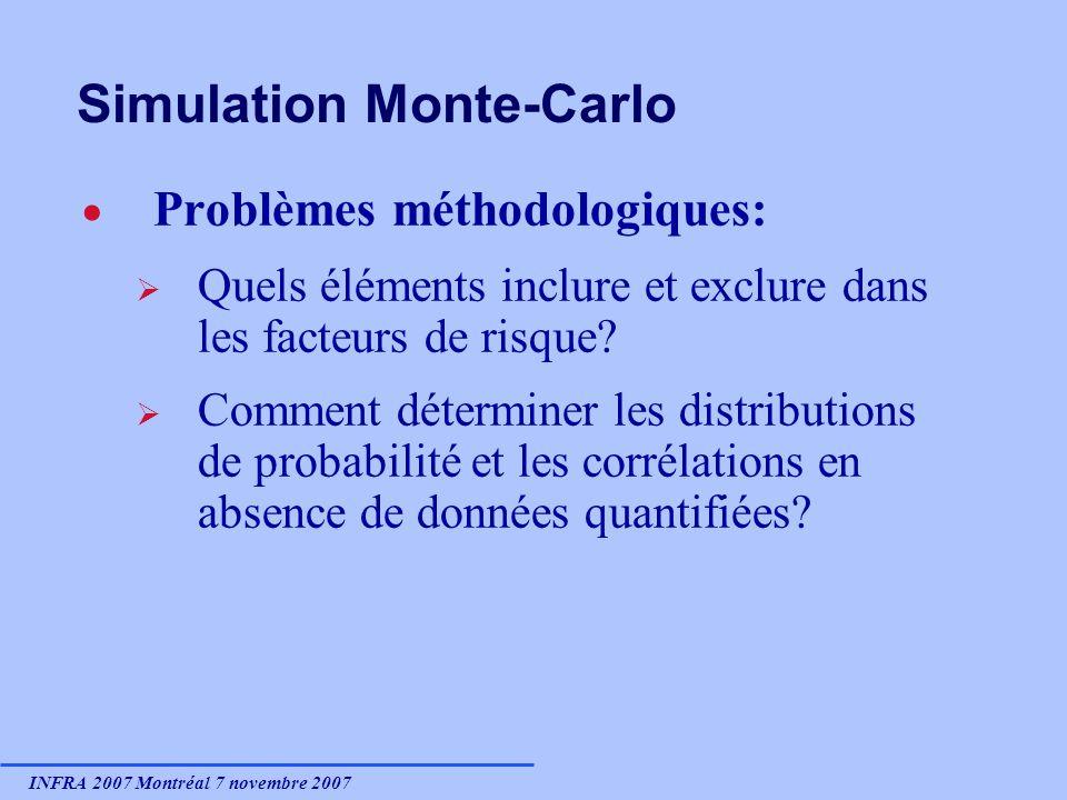 INFRA 2007 Montréal 7 novembre 2007 Simulation Monte-Carlo Problèmes méthodologiques: Quels éléments inclure et exclure dans les facteurs de risque.