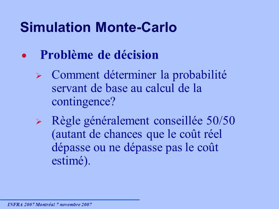 INFRA 2007 Montréal 7 novembre 2007 Simulation Monte-Carlo Problème de décision Comment déterminer la probabilité servant de base au calcul de la contingence.
