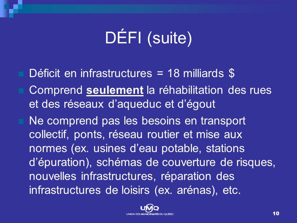10 DÉFI (suite) Déficit en infrastructures = 18 milliards $ Comprend seulement la réhabilitation des rues et des réseaux daqueduc et dégout Ne comprend pas les besoins en transport collectif, ponts, réseau routier et mise aux normes (ex.