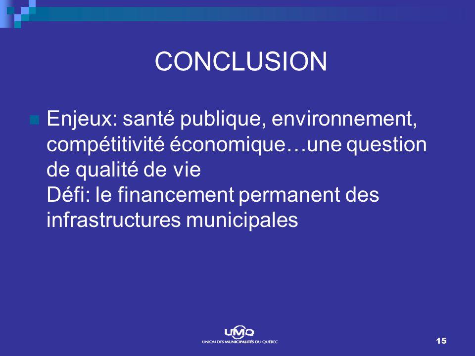 15 CONCLUSION Enjeux: santé publique, environnement, compétitivité économique…une question de qualité de vie Défi: le financement permanent des infrastructures municipales