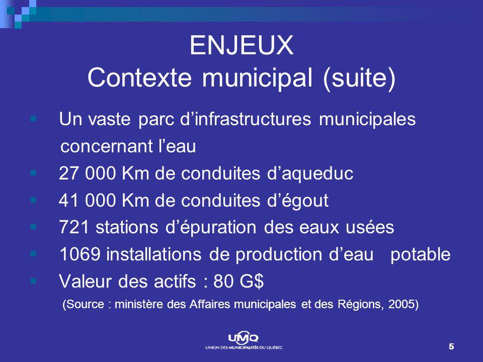 5 ENJEUX Contexte municipal (suite) Un vaste parc dinfrastructures municipales concernant leau 27 000 Km de conduites daqueduc 41 000 Km de conduites