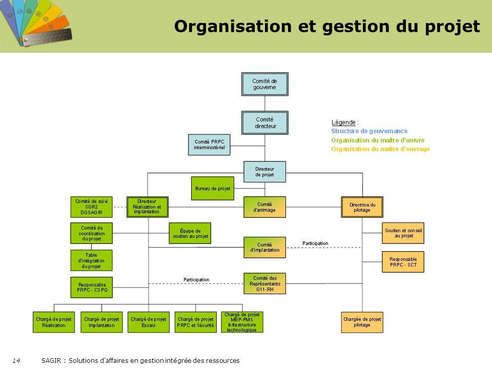SAGIR : Solutions daffaires en gestion intégrée des ressources 14 Organisation et gestion du projet