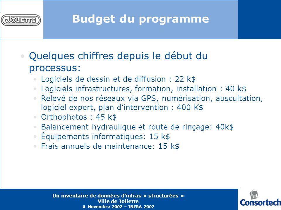 Un inventaire de données dinfras « structurées » Ville de Joliette 6 Novembre 2007 – INFRA 2007 Budget du programme Quelques chiffres depuis le début