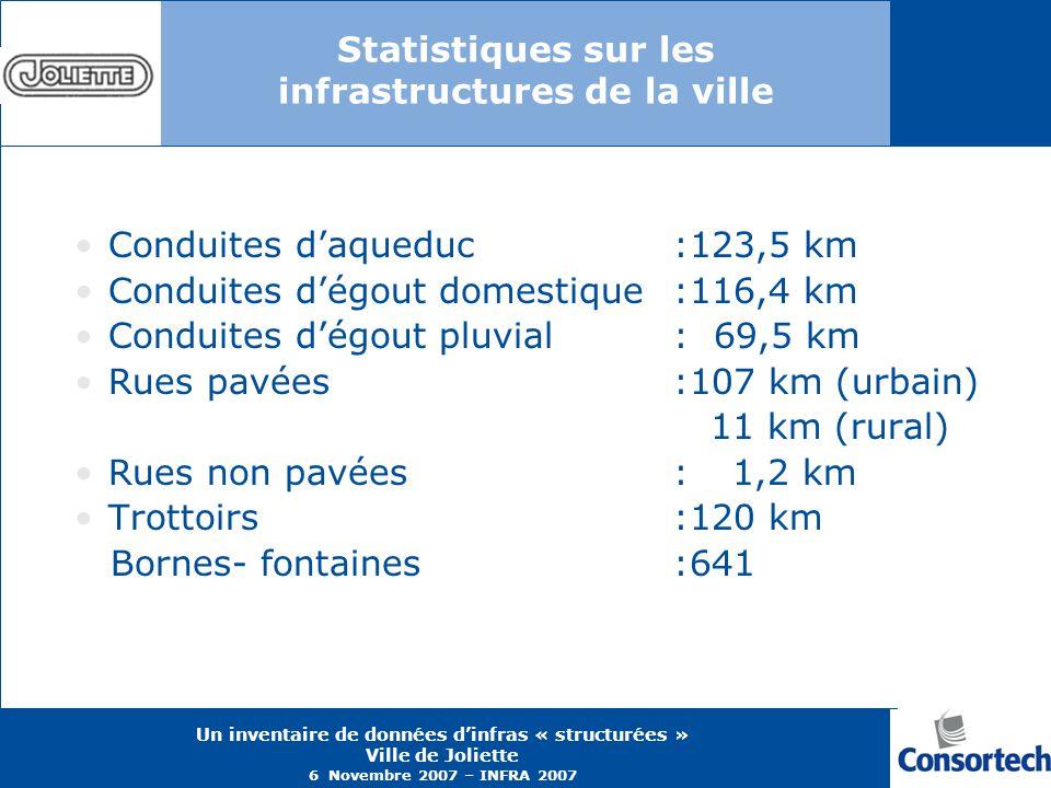 Un inventaire de données dinfras « structurées » Ville de Joliette 6 Novembre 2007 – INFRA 2007 Statistiques sur les infrastructures de la ville Condu