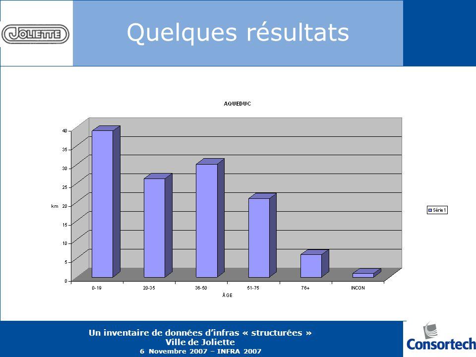 Un inventaire de données dinfras « structurées » Ville de Joliette 6 Novembre 2007 – INFRA 2007 Quelques résultats