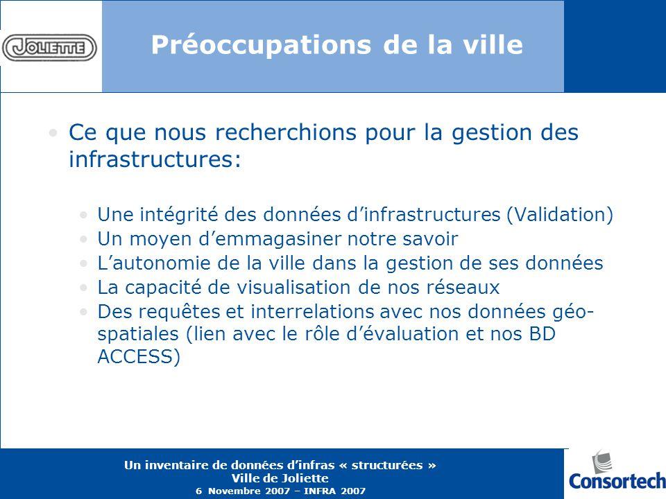 Un inventaire de données dinfras « structurées » Ville de Joliette 6 Novembre 2007 – INFRA 2007 Préoccupations de la ville Ce que nous recherchions po