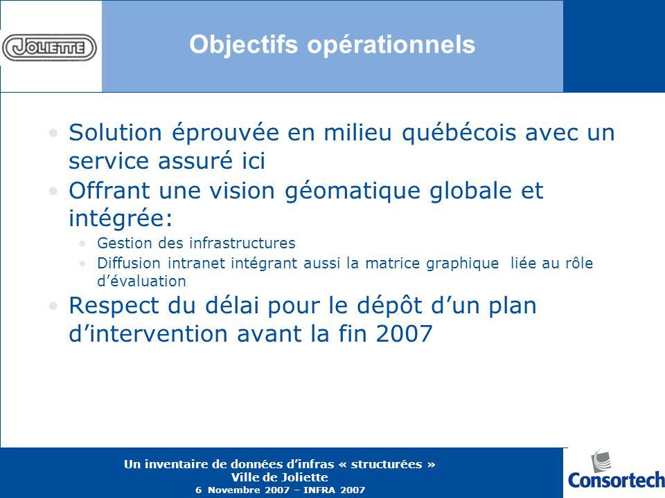 Un inventaire de données dinfras « structurées » Ville de Joliette 6 Novembre 2007 – INFRA 2007 Objectifs opérationnels Solution éprouvée en milieu qu